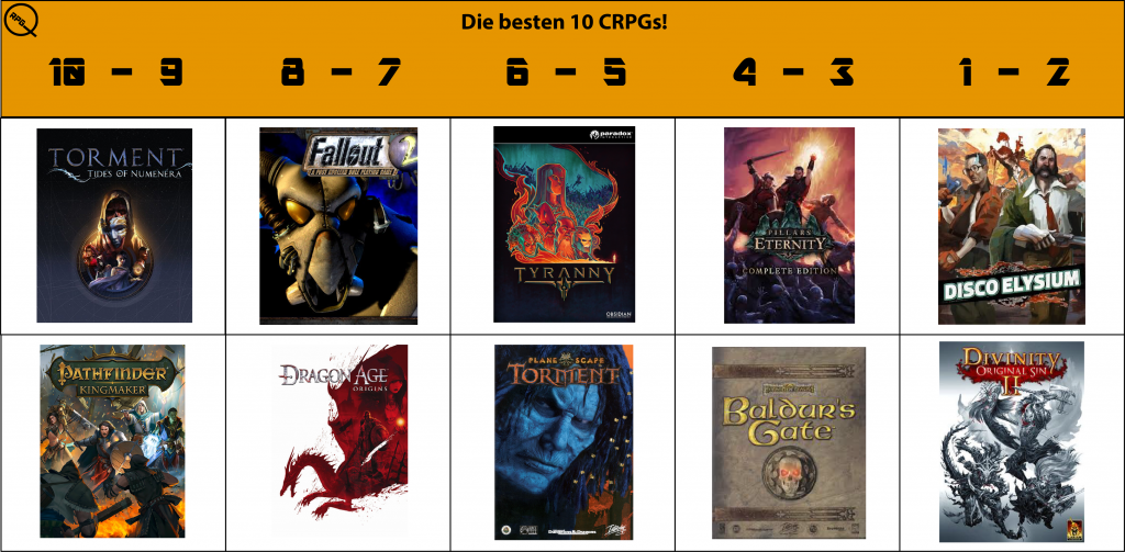 Infografik - 10 beste CRPG